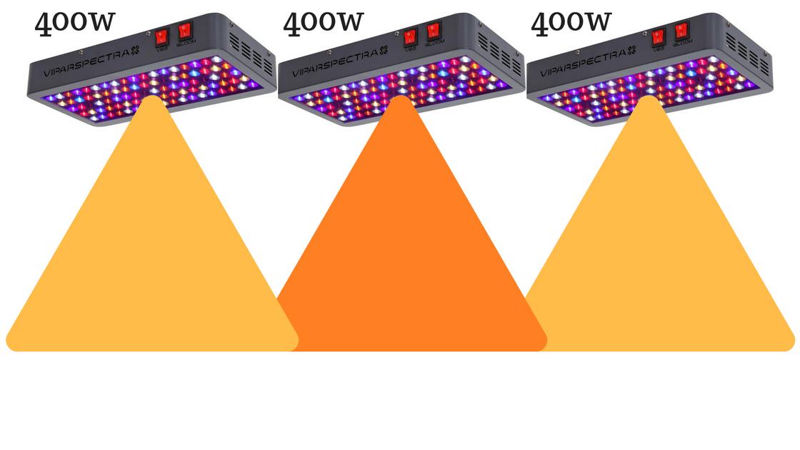 Spread LED light More Lights