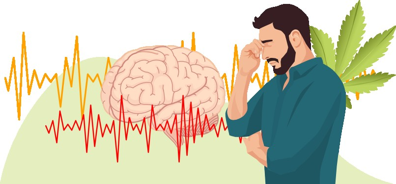 CBD Oil Dose for Epilepsy