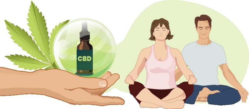CBD Relax without the high