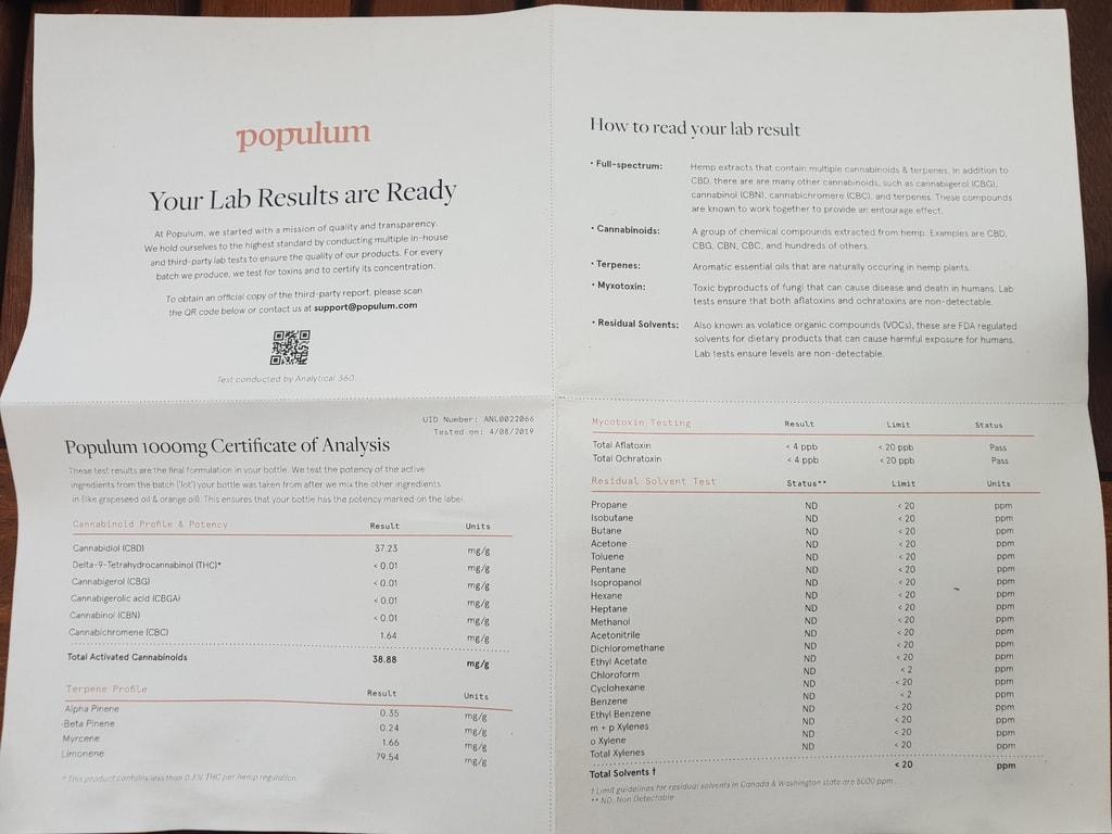 Populum Test Results