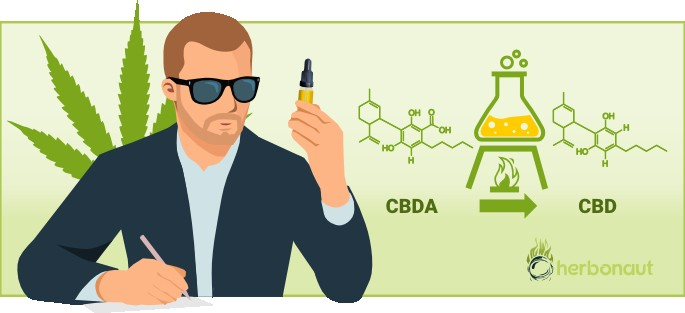 Decarboxylation of CBD