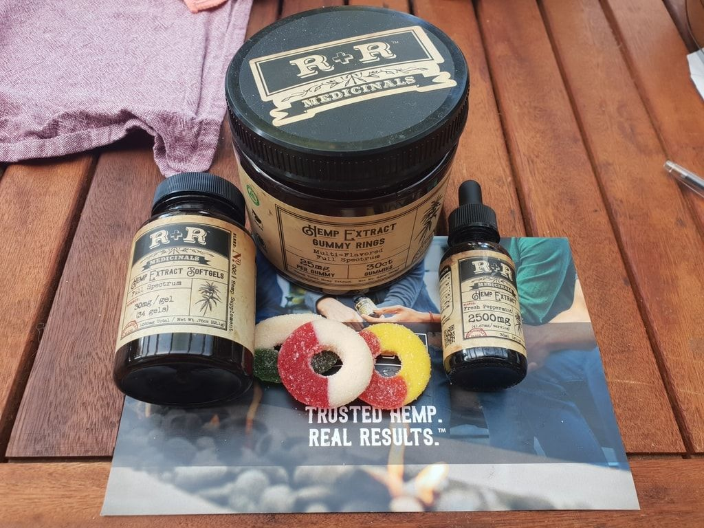R+R Medicinals CBD Products